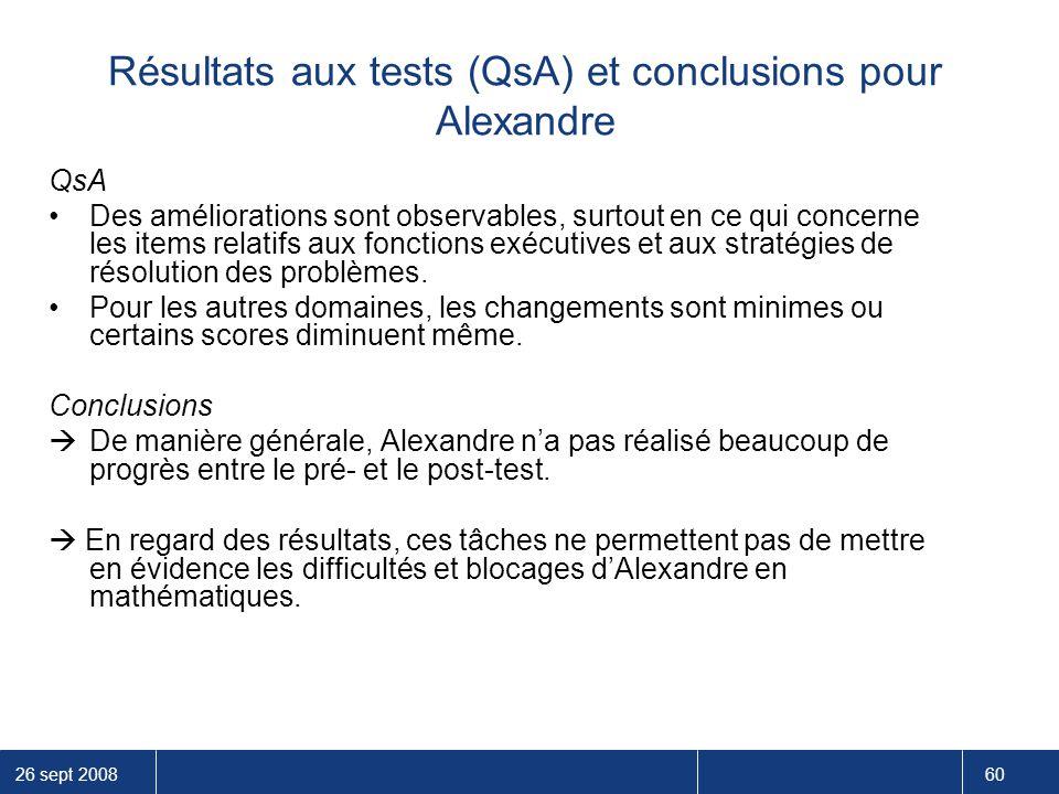 Résultats aux tests (QsA) et conclusions pour Alexandre