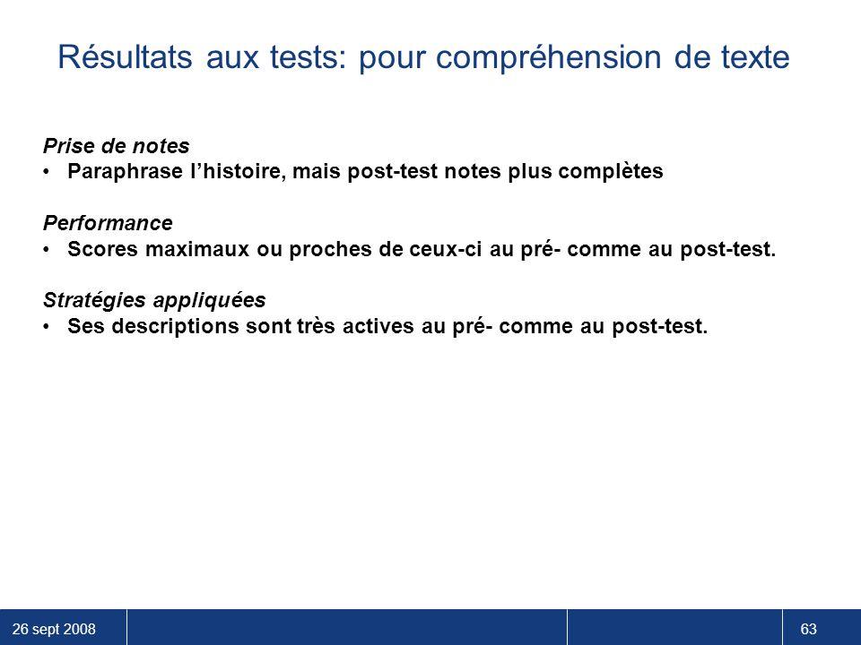 Résultats aux tests: pour compréhension de texte