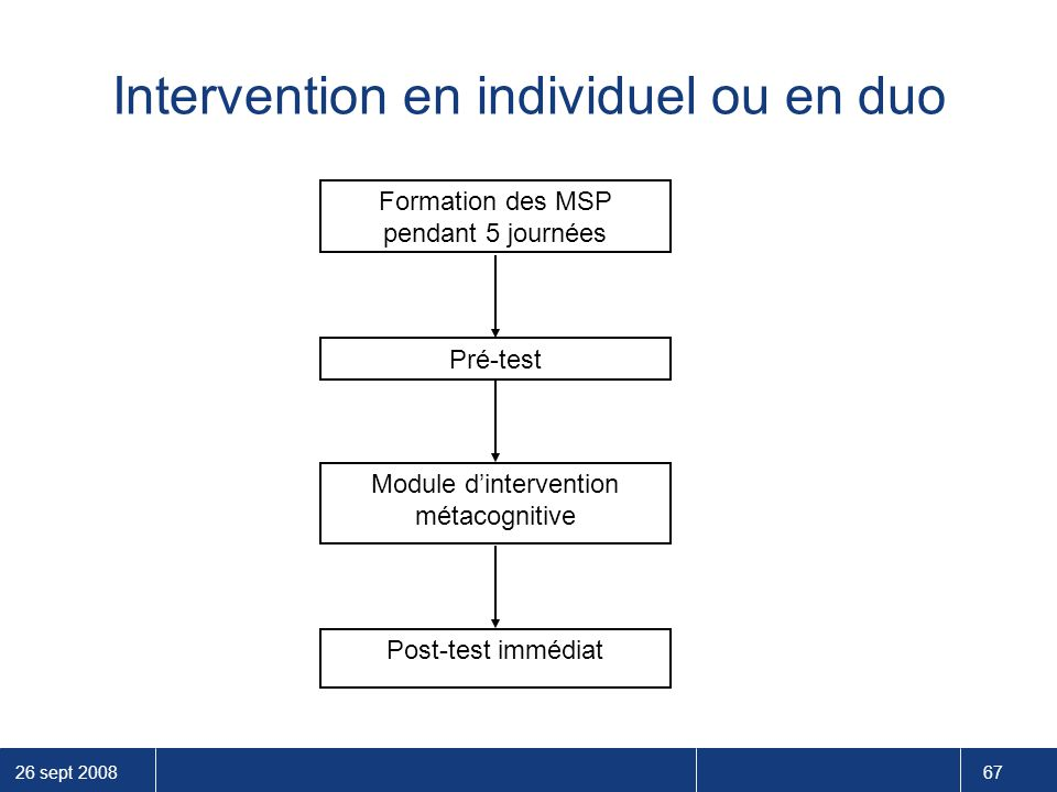 Intervention en individuel ou en duo