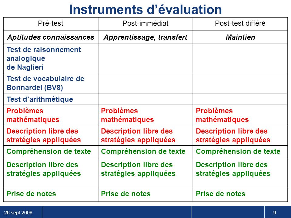 Instruments d'évaluation