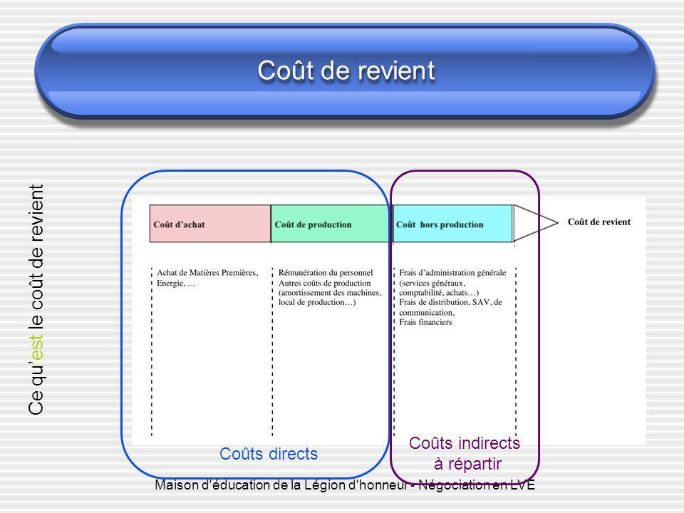Coût de revient Ce qu'est le coût de revient Coûts indirects