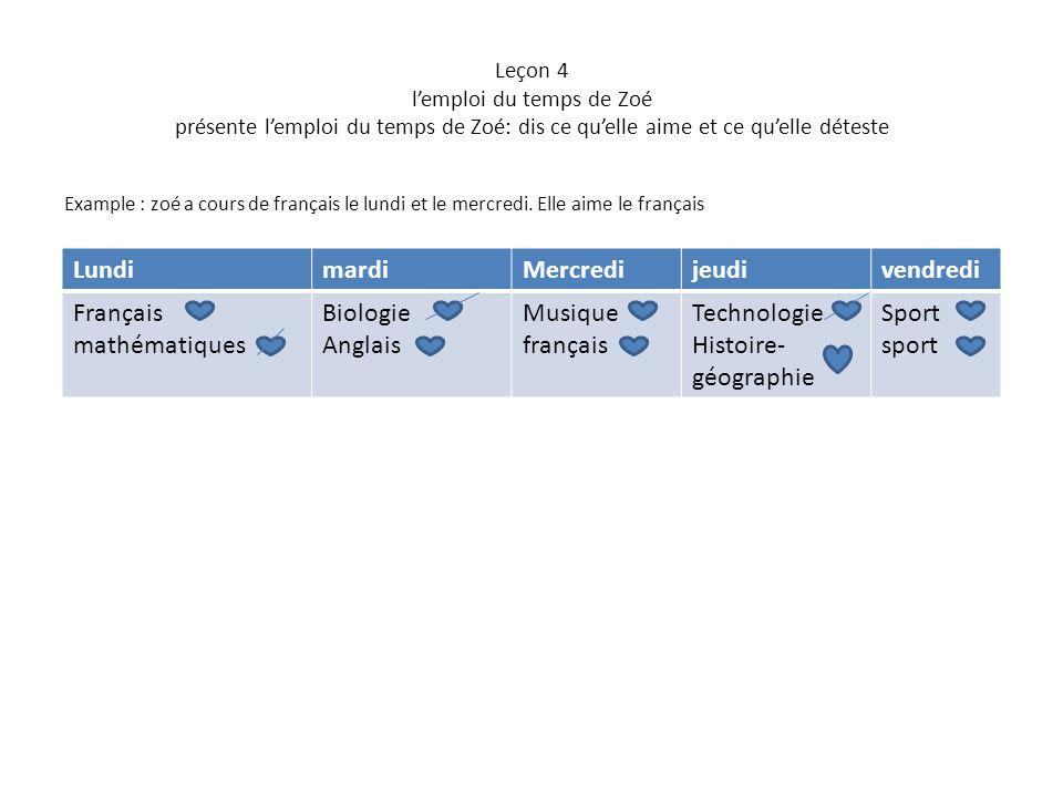 Lundi mardi Mercredi jeudi vendredi Français mathématiques Biologie