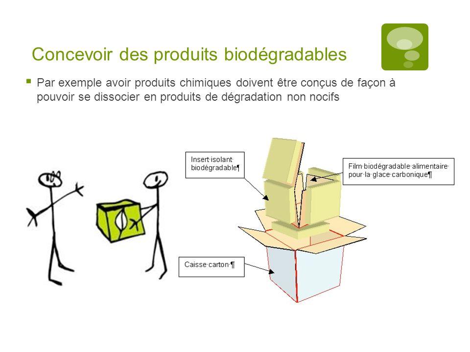 Concevoir des produits biodégradables