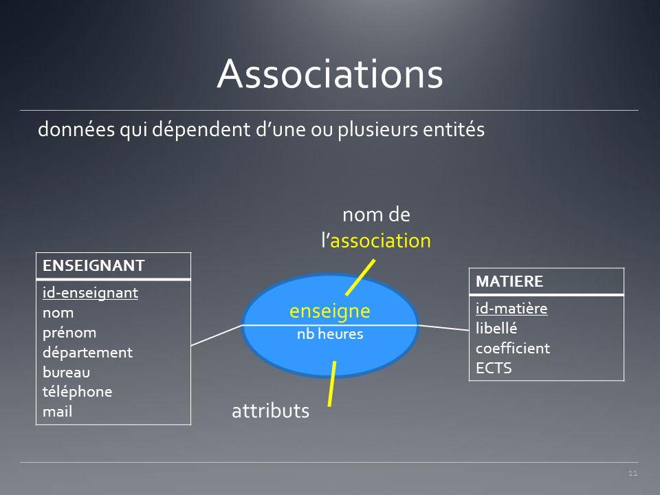 Associations données qui dépendent d'une ou plusieurs entités