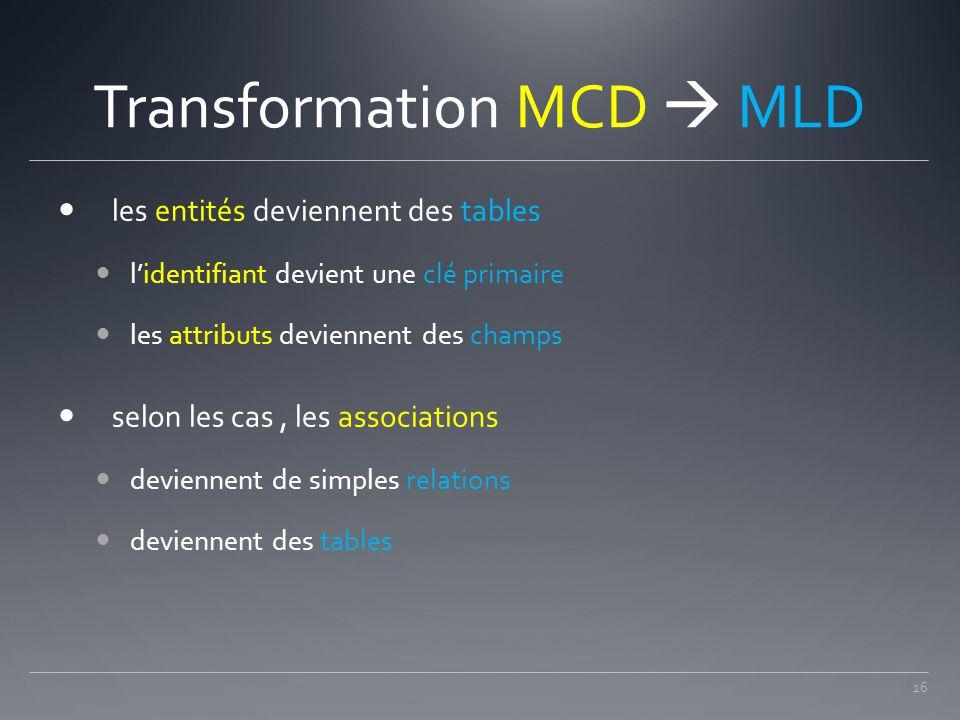 Transformation MCD  MLD