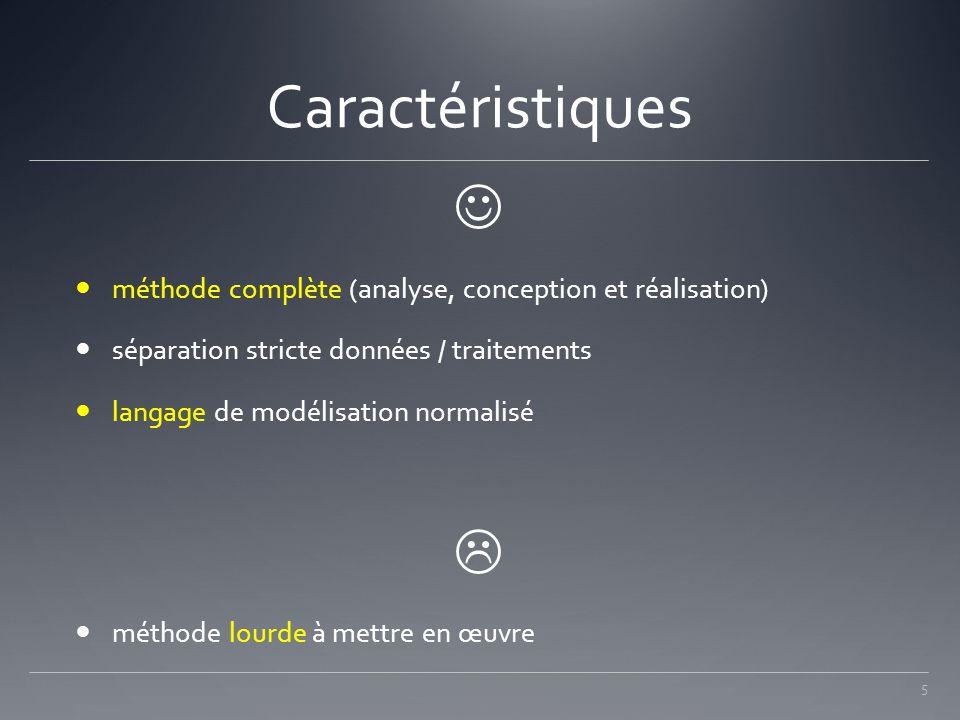 Caractéristiques  méthode complète (analyse, conception et réalisation) séparation stricte données / traitements.