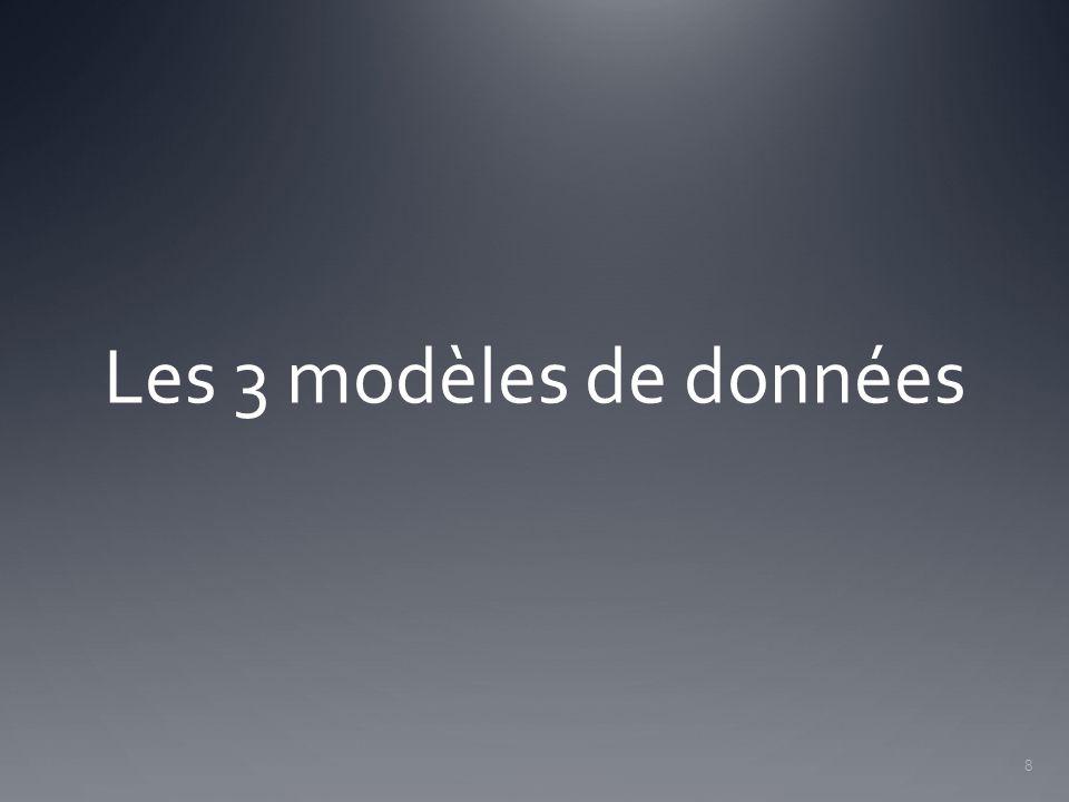 Les 3 modèles de données