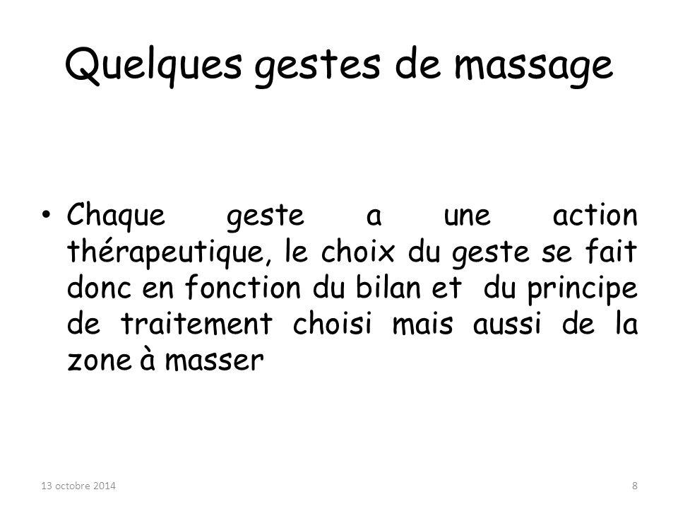 Quelques gestes de massage