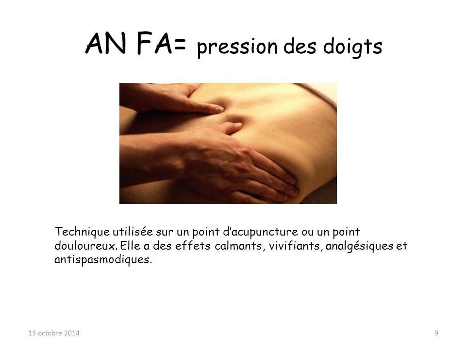 AN FA= pression des doigts