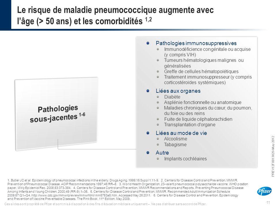 Le risque de maladie pneumococcique augmente avec l'âge (> 50 ans) et les comorbidités 1,2