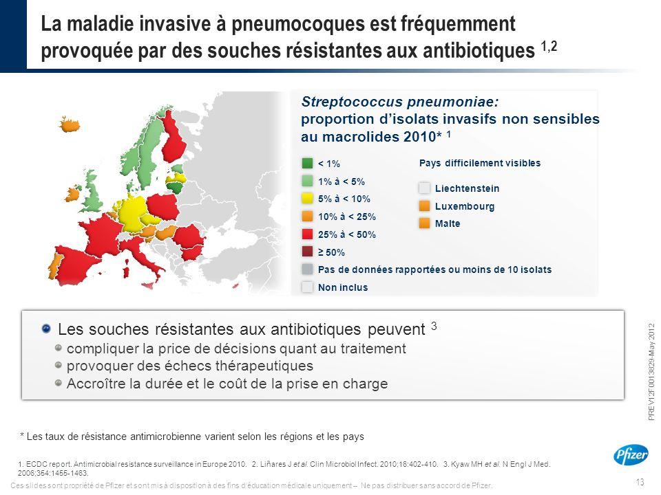 La maladie invasive à pneumocoques est fréquemment provoquée par des souches résistantes aux antibiotiques 1,2