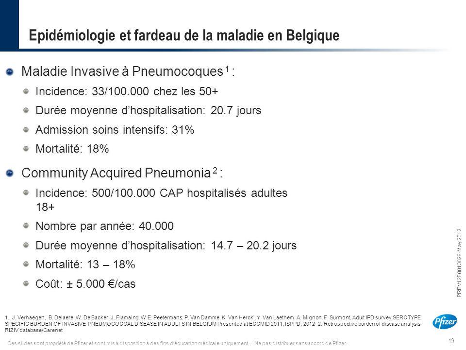 Epidémiologie et fardeau de la maladie en Belgique