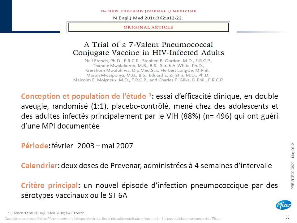Conception et population de l'étude 1: essai d'efficacité clinique, en double aveugle, randomisé (1:1), placebo-contrôlé, mené chez des adolescents et des adultes infectés principalement par le VIH (88%) (n= 496) qui ont guéri d'une MPI documentée