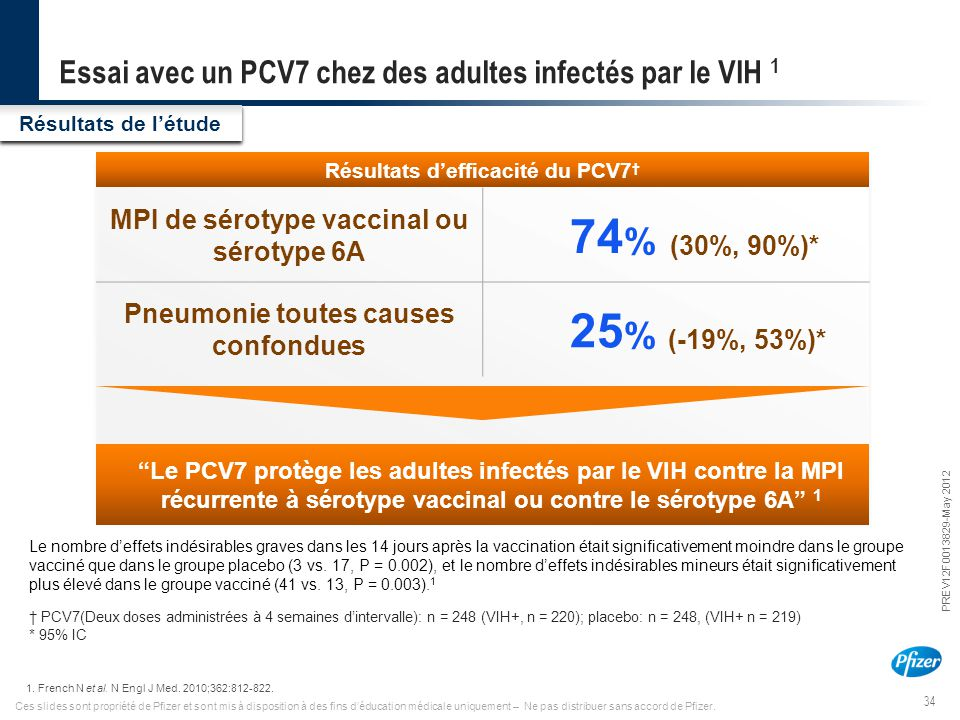 Essai avec un PCV7 chez des adultes infectés par le VIH 1