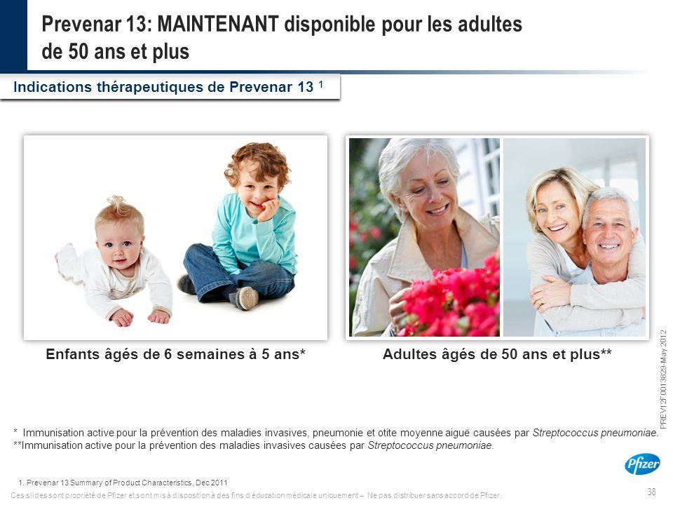 Prevenar 13: MAINTENANT disponible pour les adultes de 50 ans et plus