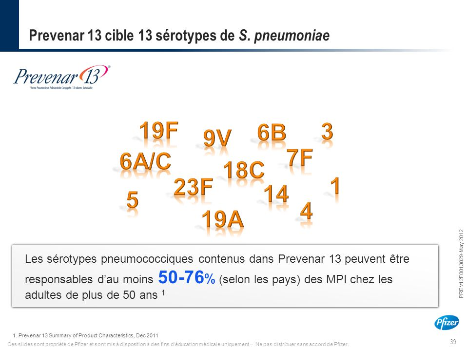 Prevenar 13 cible 13 sérotypes de S. pneumoniae