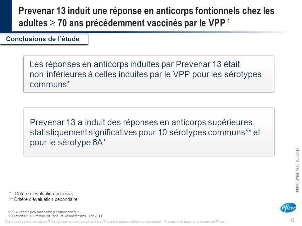 Prevenar 13 induit une réponse en anticorps fontionnels chez les adultes  70 ans précédemment vaccinés par le VPP 1