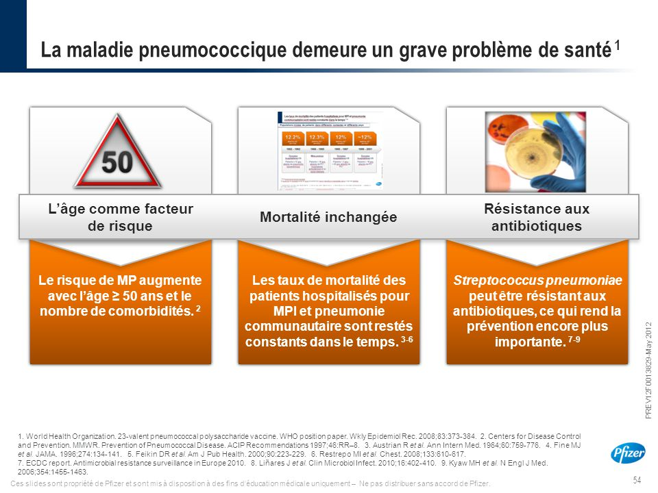 La maladie pneumococcique demeure un grave problème de santé 1