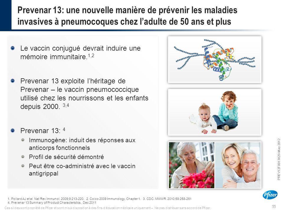 Prevenar 13: une nouvelle manière de prévenir les maladies invasives à pneumocoques chez l'adulte de 50 ans et plus