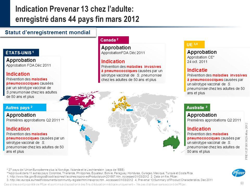 Indication Prevenar 13 chez l'adulte: enregistré dans 44 pays fin mars 2012