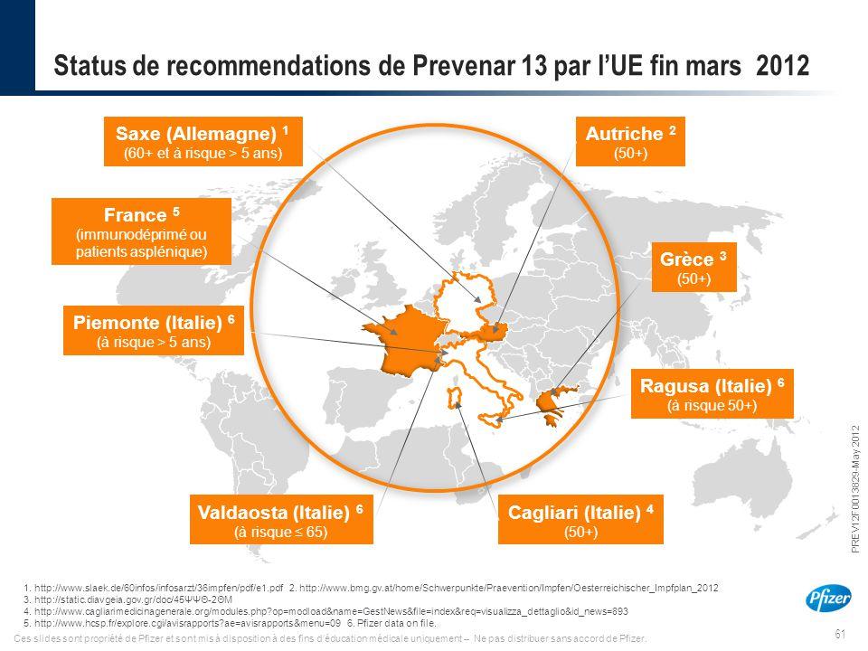 Status de recommendations de Prevenar 13 par l'UE fin mars 2012