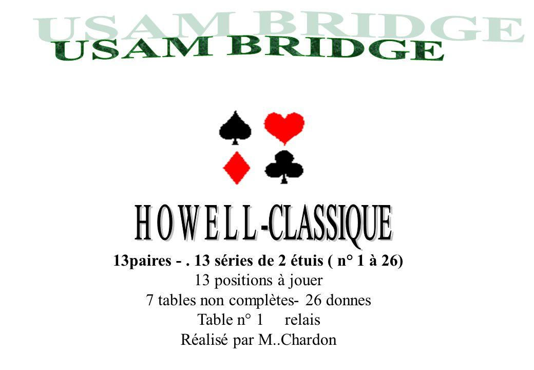 USAM BRIDGE H O W E L L -CLASSIQUE