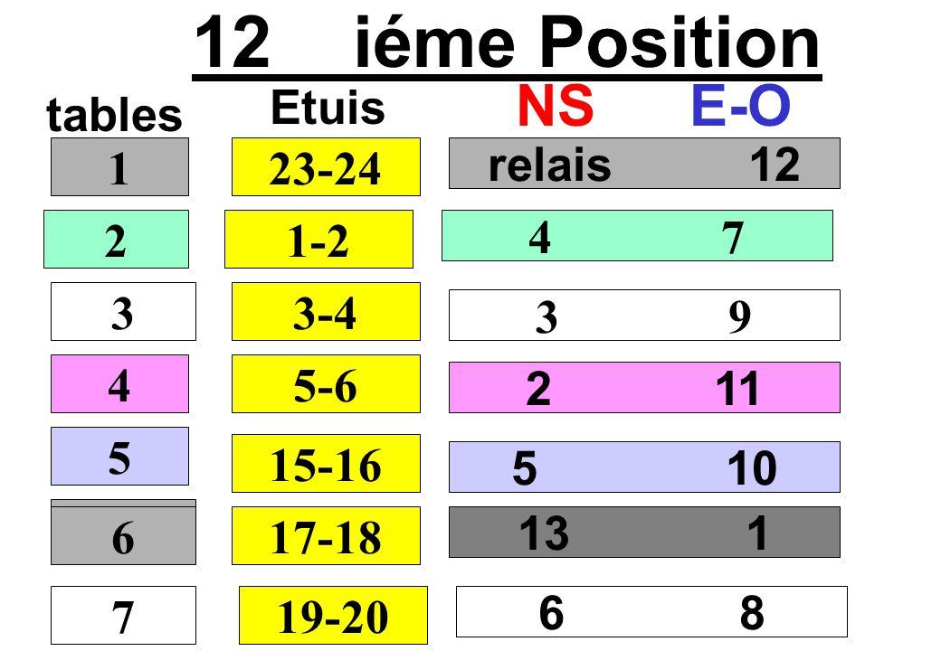 12 iéme Position NS E-O Etuis tables 1 23-24 relais 12 2 1-2 4 7 3 3-4