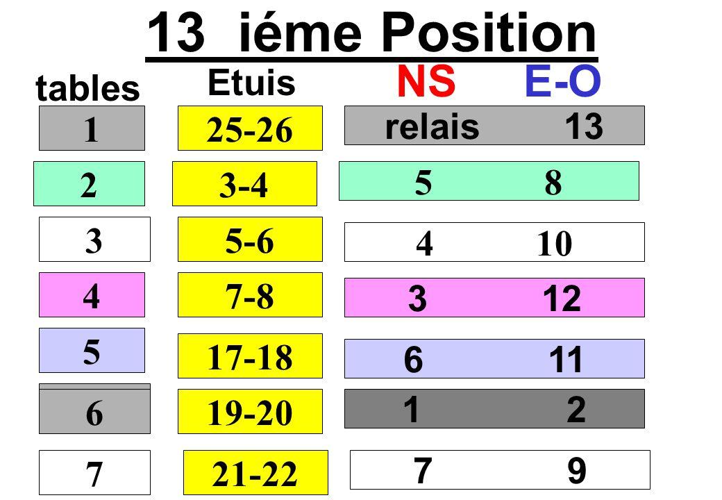 13 iéme Position NS E-O Etuis tables 1 25-26 relais 13 2 3-4 5 8 3 5-6