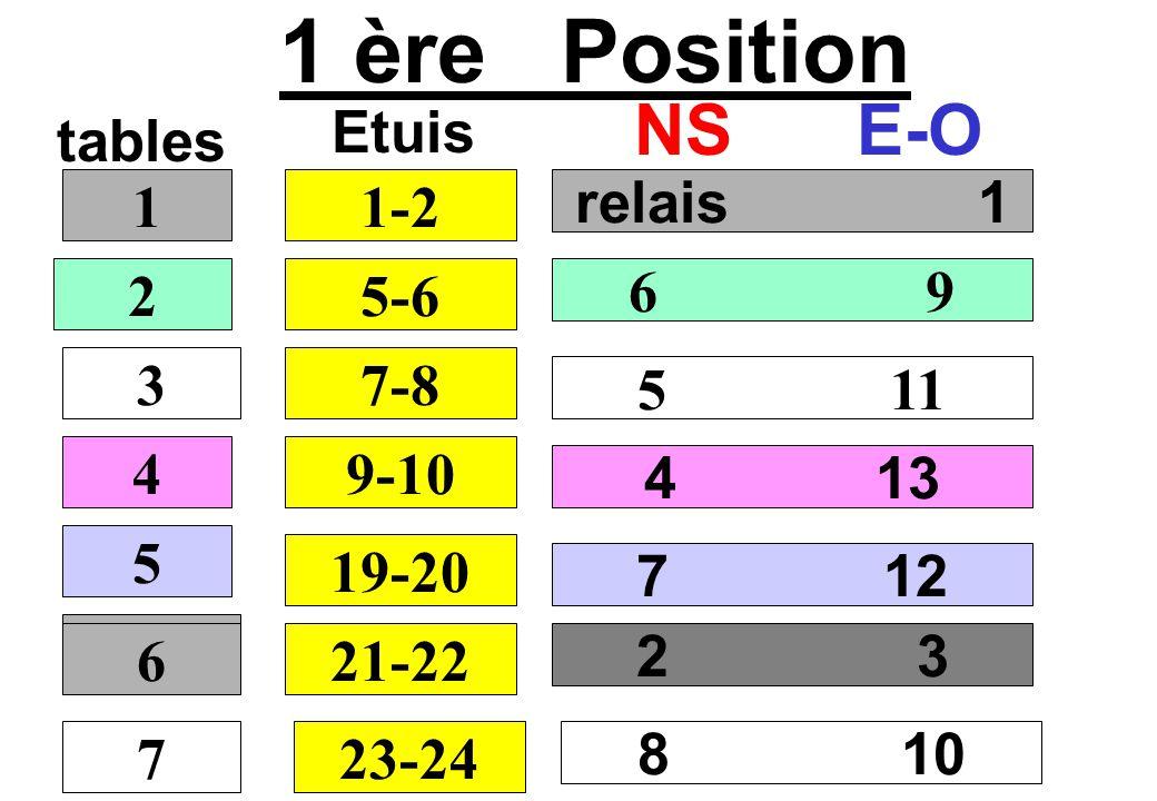 1 ère Position NS E-O Etuis tables 1 1-2 relais 1 2 5-6 6 9 3 7-8 5 11
