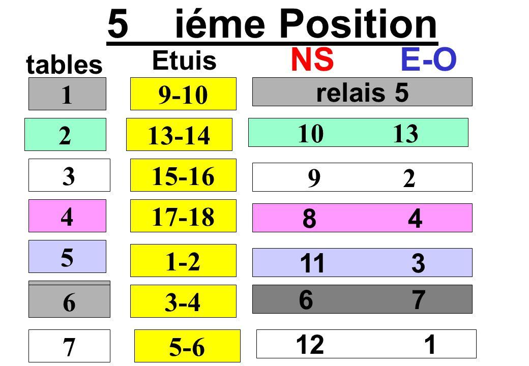 5 iéme Position NS E-O Etuis tables 1 9-10 relais 5 2 13-14 10 13 3