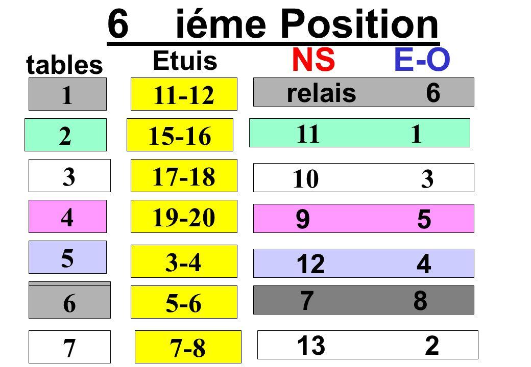 6 iéme Position NS E-O Etuis tables 1 11-12 relais 6 2 15-16 11 1 3