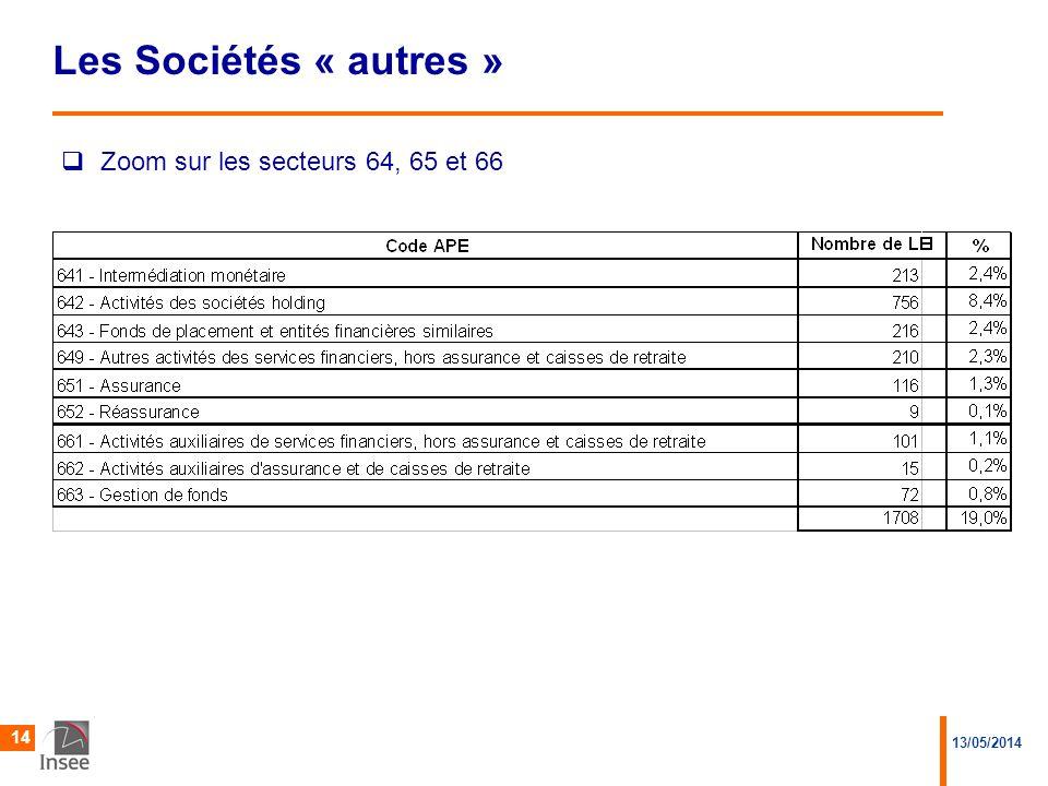 Les Sociétés « autres » Zoom sur les secteurs 64, 65 et 66 13/05/2014