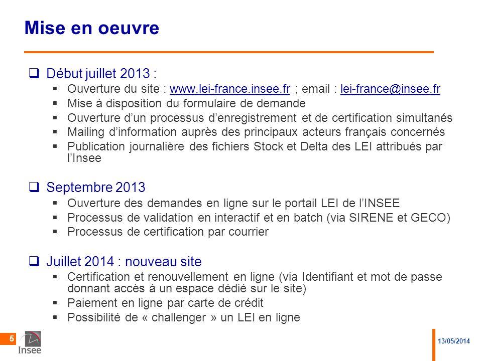 Mise en oeuvre Début juillet 2013 : Septembre 2013