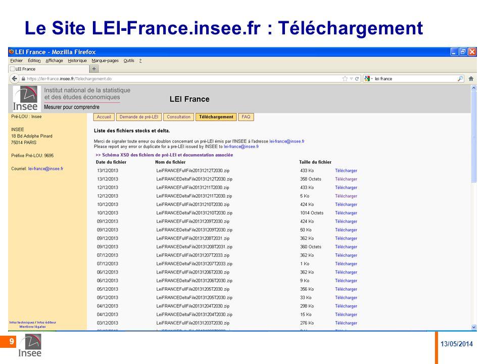 Le Site LEI-France.insee.fr : Téléchargement
