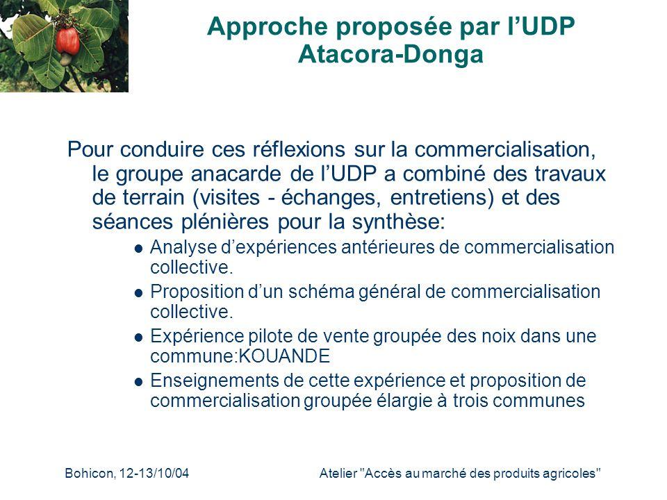 Approche proposée par l'UDP Atacora-Donga