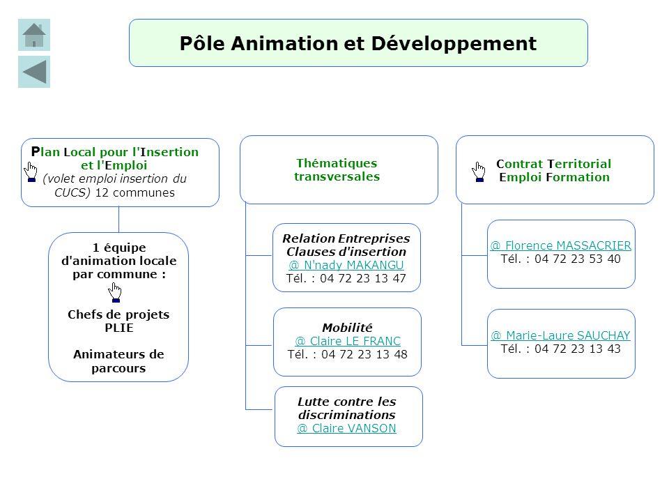 Pôle Animation et Développement