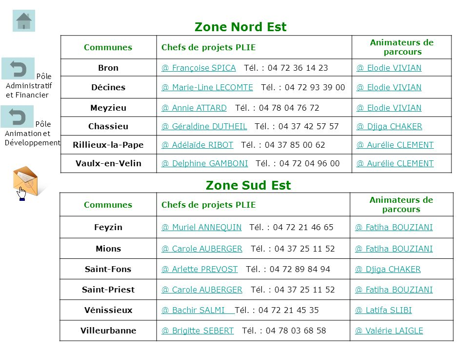 Zone Nord Est Zone Sud Est Communes Chefs de projets PLIE