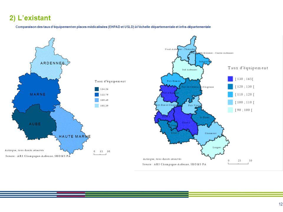 2) L'existant Comparaison des taux d'équipement en places médicalisées (EHPAD et USLD) à l'échelle départementale et infra-départementale.