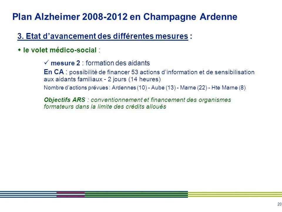 Plan Alzheimer 2008-2012 en Champagne Ardenne