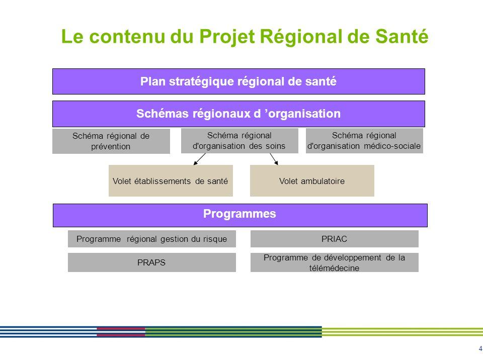 Le contenu du Projet Régional de Santé