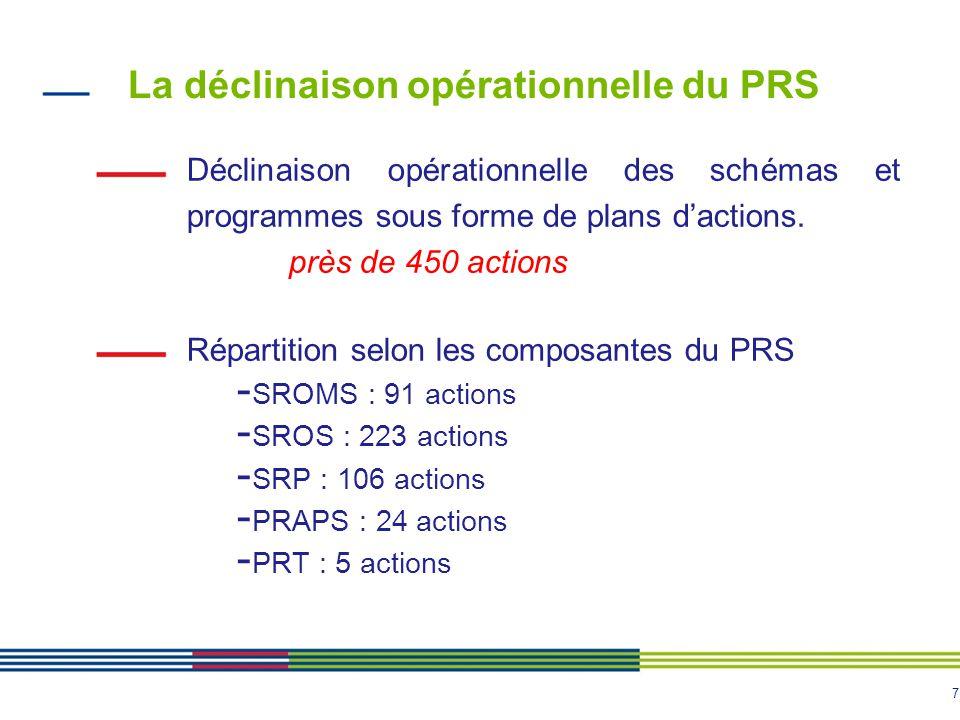 La déclinaison opérationnelle du PRS