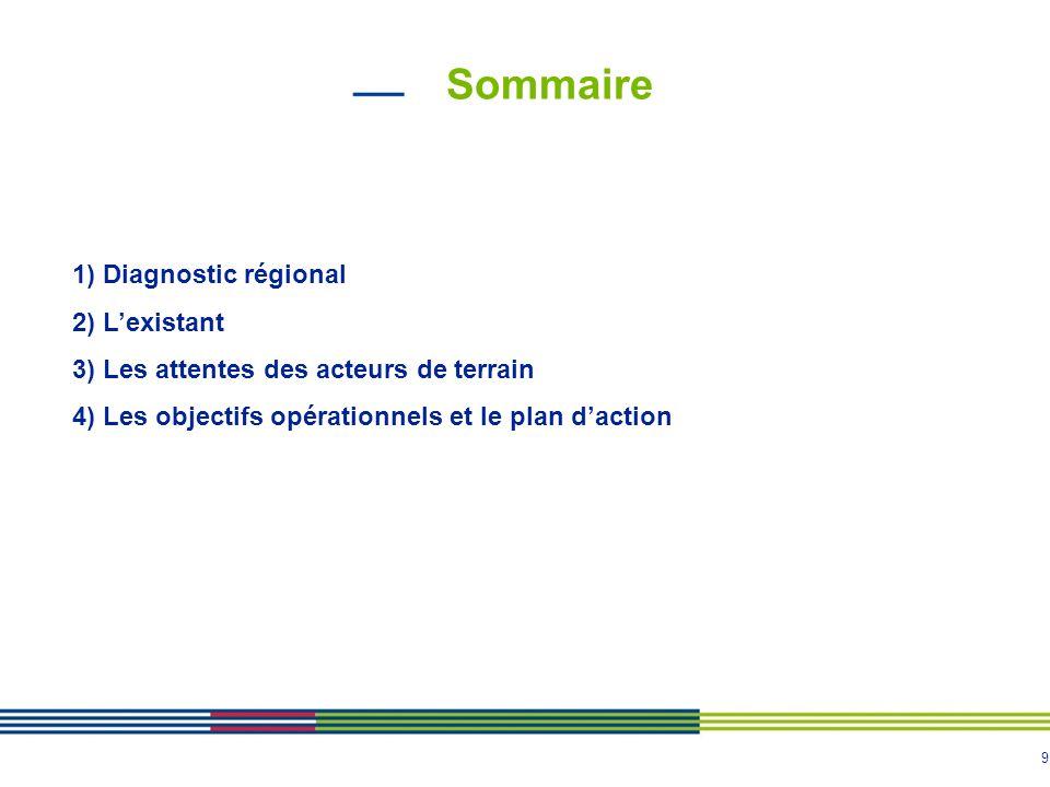 Sommaire 1) Diagnostic régional 2) L'existant
