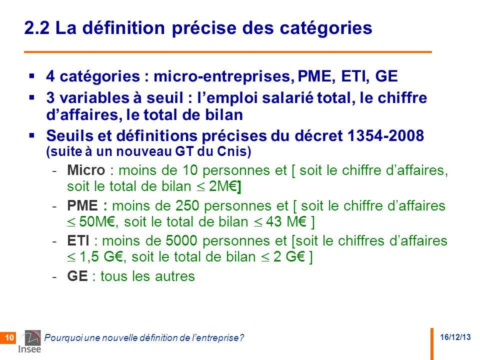 2.2 La définition précise des catégories