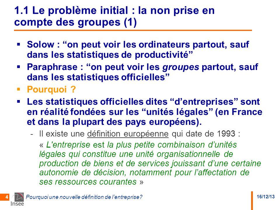 1.1 Le problème initial : la non prise en compte des groupes (1)