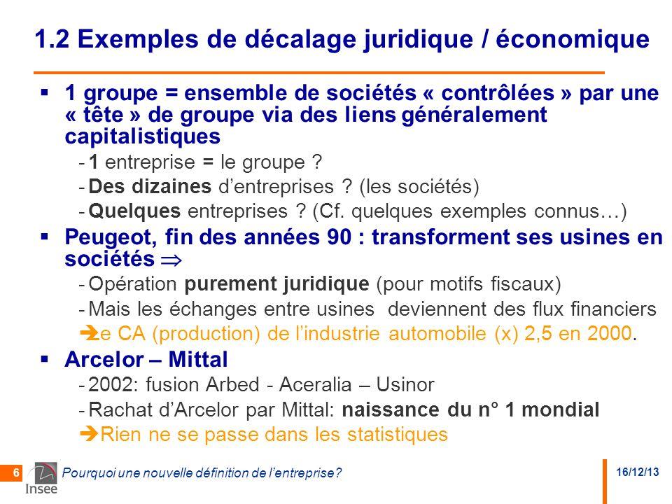 1.2 Exemples de décalage juridique / économique
