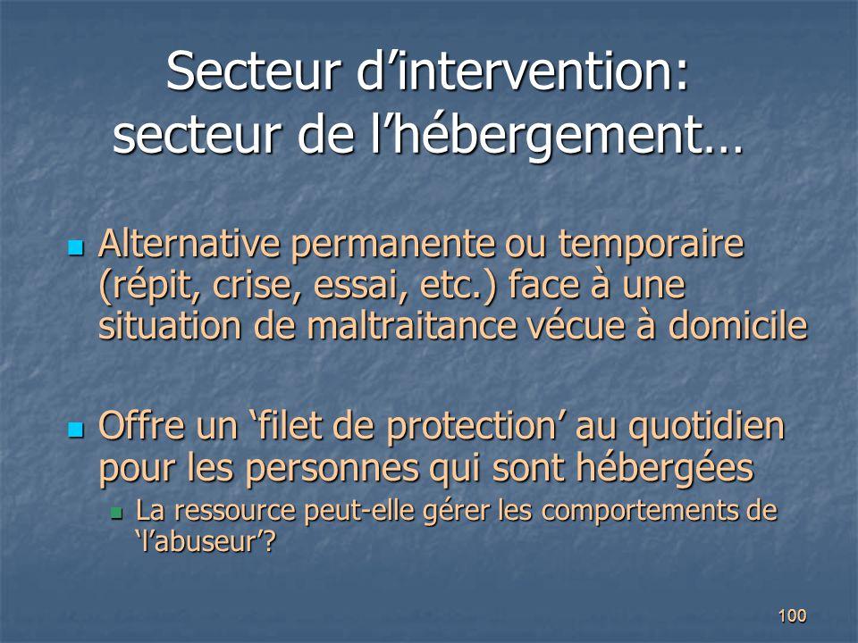 Secteur d'intervention: secteur de l'hébergement…