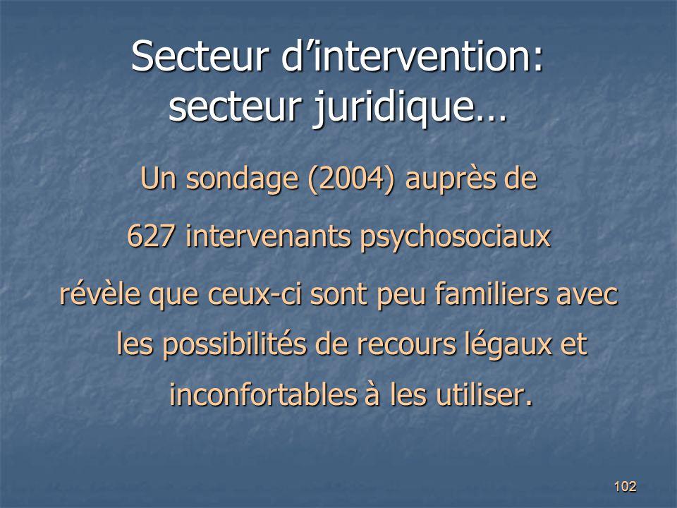 Secteur d'intervention: secteur juridique…