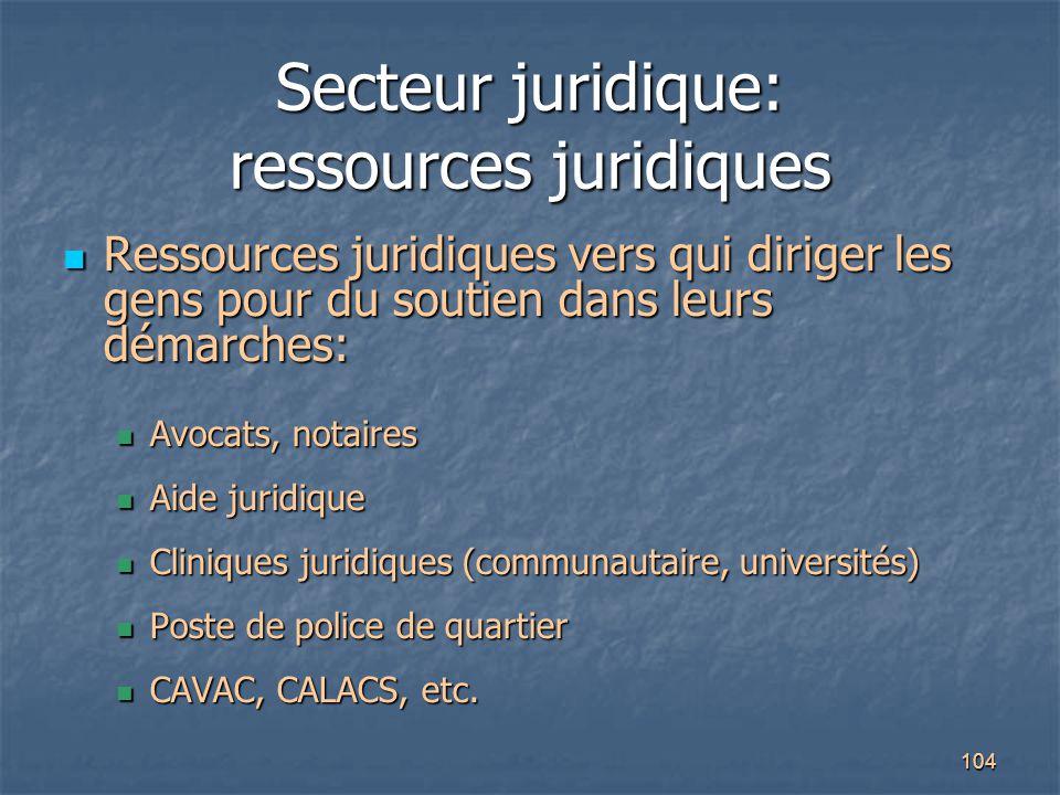Secteur juridique: ressources juridiques