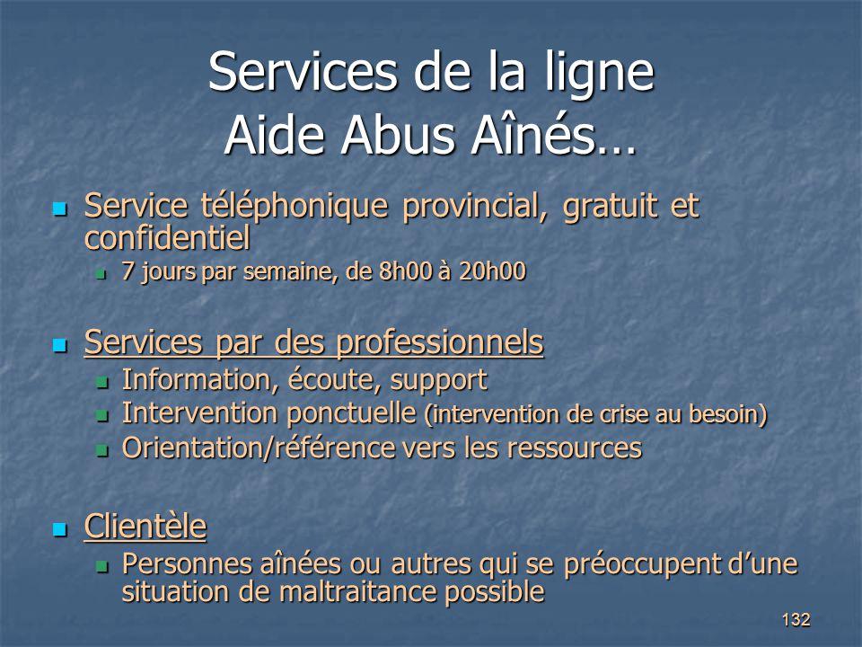 Services de la ligne Aide Abus Aînés…