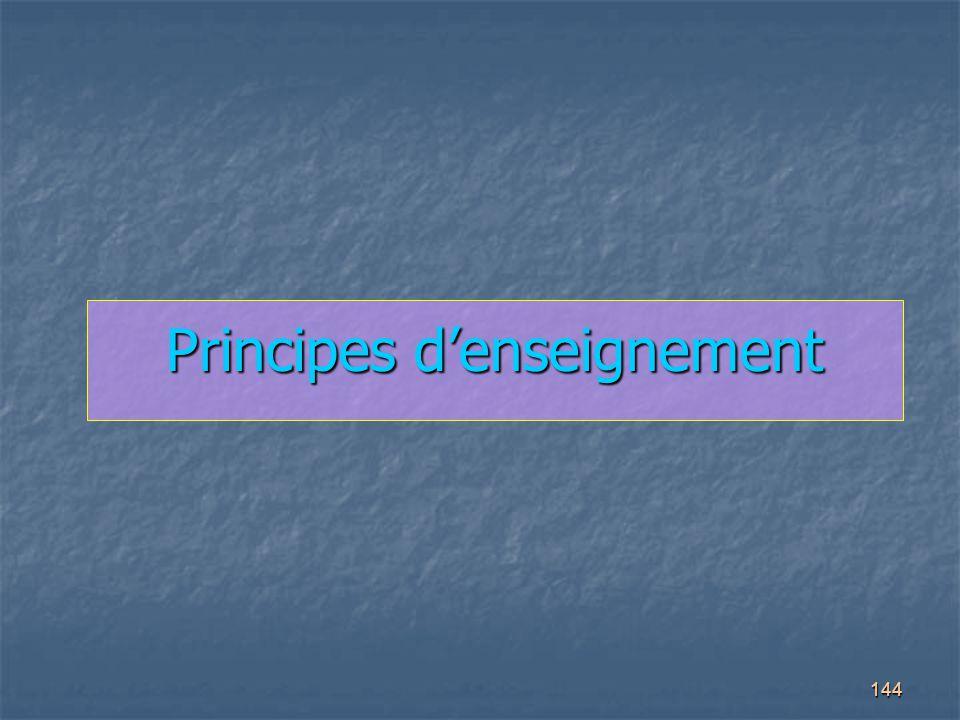 Principes d'enseignement